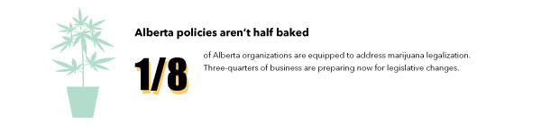 CPHR Alberta HR Trends Report Fall 2017 - one eight of Alberta orgs prepared for legalization of marijuana